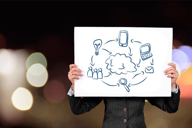 social media tools ondernemers